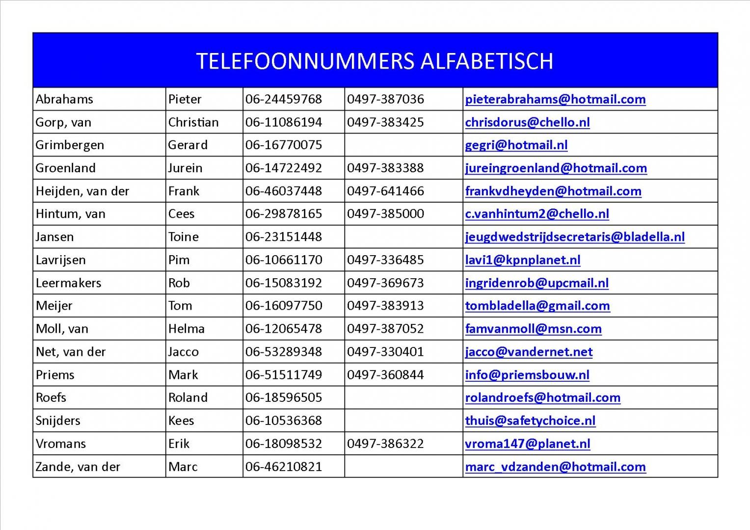 Organogram adressen